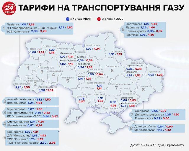 У Житомирі з 1 липня зросте тариф на доставку газу