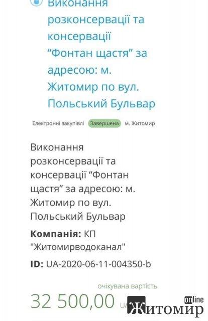 Розконсервувати фонтан на Малікова у Житомирі коштує 32 тис. грн?