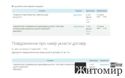 Завершився тендер на реконструкцію Новоборівського загальноосвітнього навчального закладу