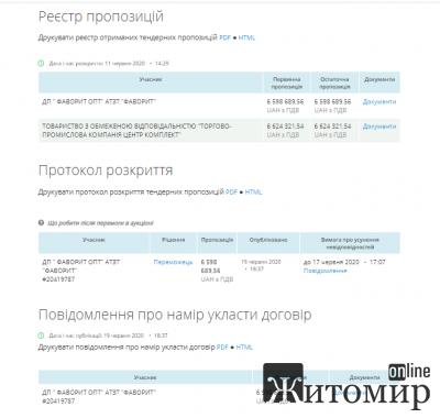 Завершився тендер на реконструкцію КЗ «Житомирський ліцей – інтернат для обдарованих дітей»