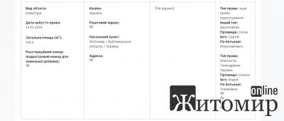 Яку заробітну плату отримав начальник Управління Держпраці у Житомирській області за 2019 рік. ФОТО