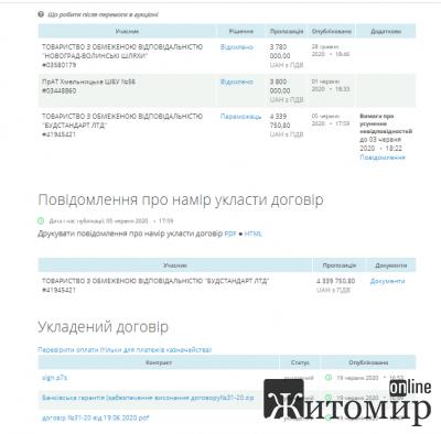 Завершився тендер на капітальний ремонт дорожного покриття в Новоград-Волинському