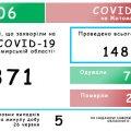 Оновлена інформація про нових хворих на коронавірус в Житомирській області