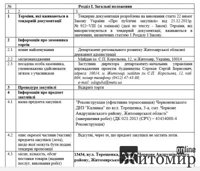 """Завершився тендер на реконструкцію Червоненського ДНЗ """"Калинка"""""""
