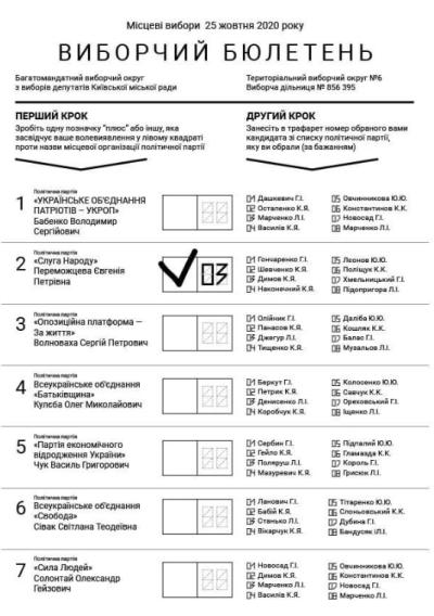 Рада затвердила бюлетень для голосування за відкритими списками