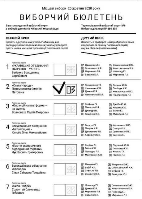 Житомирщина після виборів буде остаточно поділена на 4 адміністративних райони
