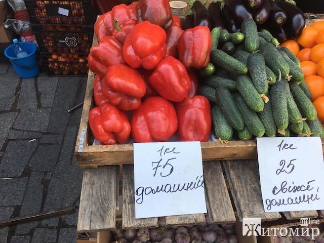 Астрономічна ціна на коднянський перець на Житньому ринку у Житомирі. ФОТО
