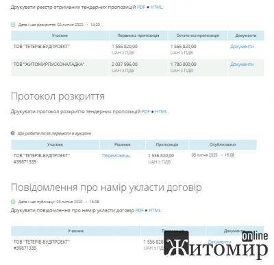У Хорошівському районі хочу відремонтувати Новоборівський ліцею