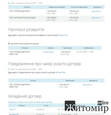 Завершився тендер на капітальний ремонт Новоборівського ліцею