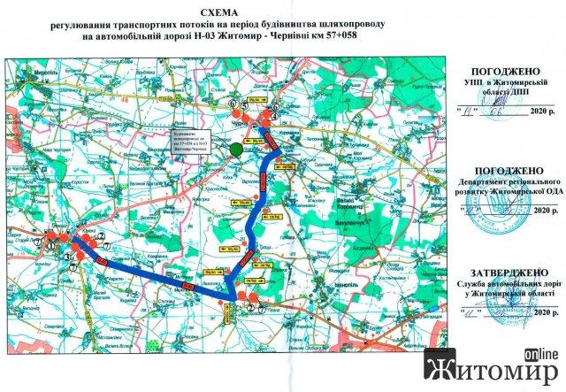 До уваги водіїв: Рух автопроїздом через залізницю, що неподалік Чуднова, буде закрито