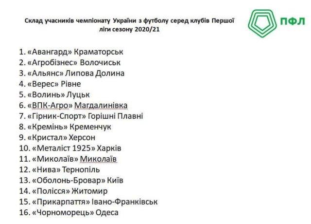 """У Першій лізі, де гратиме """"Полісся"""", вирішили обійтись без двох додаткових команд"""