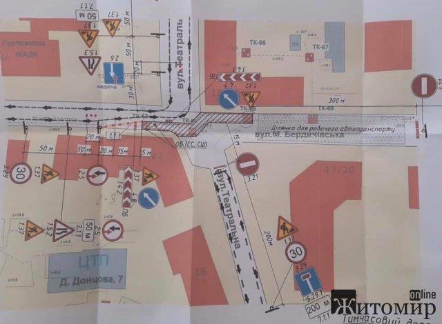 У центральній частині Житомира перекривають ділянку дороги: замінюватимуть тепломережу