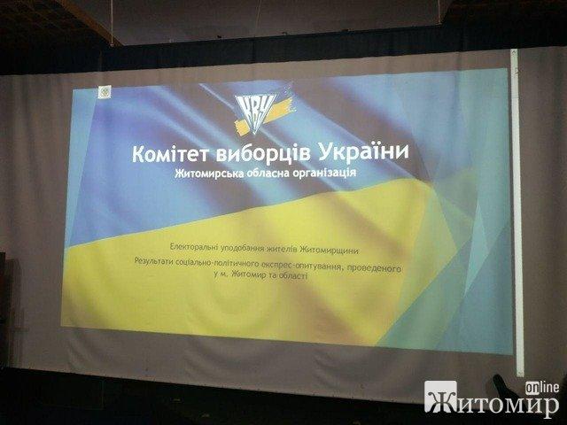 У Житомирі Комітет виборців України представив результати соціологічних опитувань по Житомиру та області