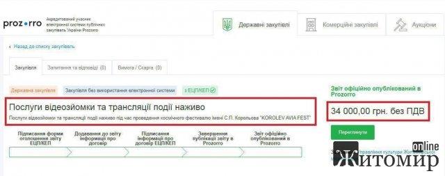 """Міському бюджету Житомира зйомка та трансляція """"Korolev avia fest"""" обійшлася у понад 30 тис. грн"""