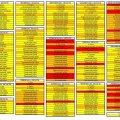Які населені пункти в Житомирській області потрапили в оновлений карантинний рівень: жовтий та помаранчевий