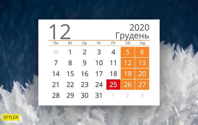 Новорічні вихідні 2021: скільки будемо додатково відпочивати у січні