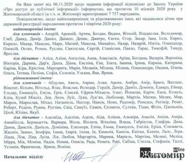 Які імена давали діткам цього року батьки на Житомирщині: поширені та рідковживані