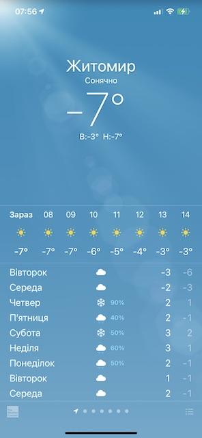 Сьогодні зранку у Житомирі -7 градусів
