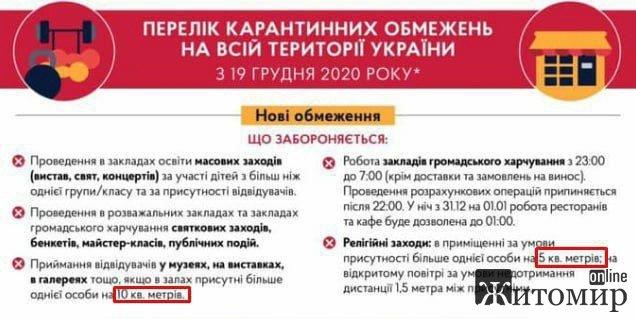 Абсурдні карантинні обмеження в Україні з 19 грудня