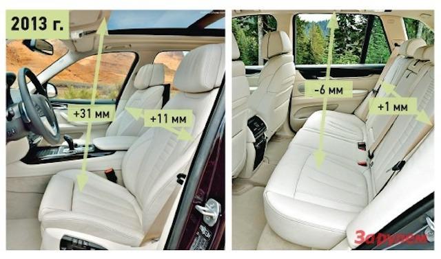 BMW X5. Царь дорог? ФОТО