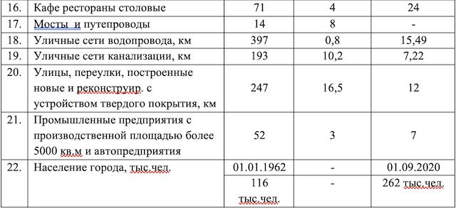 """Сегодня Владимиру Никулину - 89! """"Я каждый день с удовольствием иду на работу"""""""