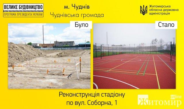 У Чуднові відкрили стадіон.ФОТО