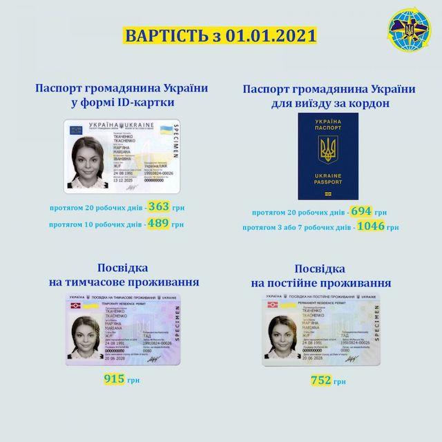 В Украине с 1 января подорожает оформление ID-карт и загранпаспортов. Новые цены