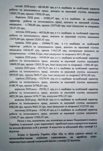 Скільки Володимир Ширма заробив у 2020 році?
