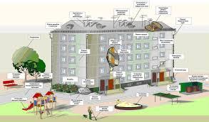 Як управляючі житловими будинками компанії наживаються на житомирянах