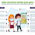 Про новий санітарний регламент для закладів загальної середньої освіти Житомира
