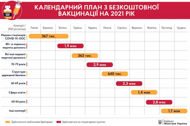 Имя ей - Ковишилд. Какая вакцина прилетает в Украину и кому начнут ее колоть. 5 главных вопросов
