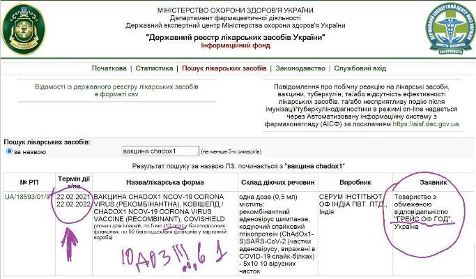 """Повний пиздець! Хто казав, що """"українці - не піддослідні кролики""""? Лише факти"""