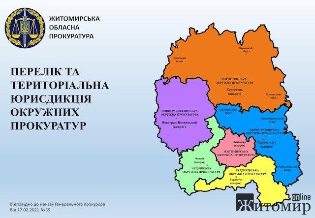 З 15 березня в Україні розпочнуть роботу окружні прокуратури: на Житомирщині діятимуть 6 окружних прокуратур