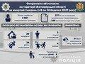 На Житомирщині за тиждень сталося 110 ДТП: 6 загиблих, 26 травмованих