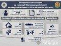 На Житомирщині за тиждень сталося 90 ДТП: 4 загиблих, 12 травмованих