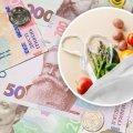 """Зростання цін на 6% кожен місяць: вартість яких продуктів """"злетить"""" в 2021 році"""