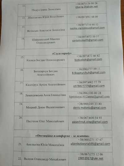 Бердичівським депутатам не вдалося заховатися від своїх виборців. ФОТО