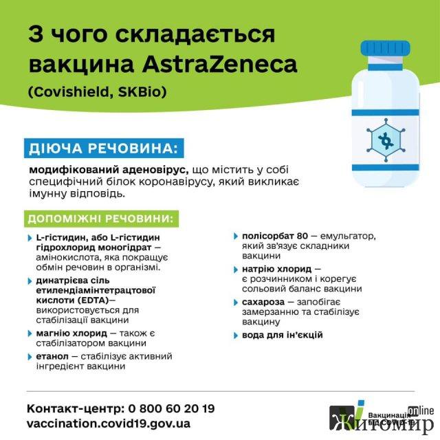 В Україні почали щеплювати від COVID-19 китайською вакциною CoronaVac: що потрібно знати