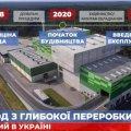 У травні в Житомирі розпочинається будівництво сміттєпереробного заводу