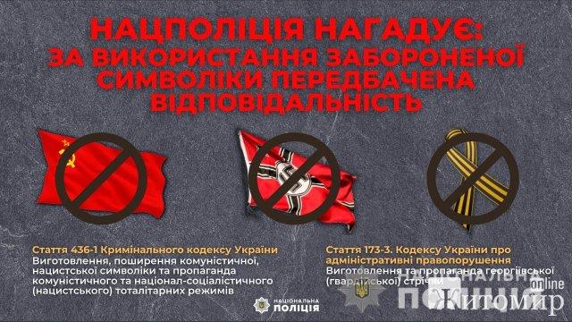 Штрафи і до 5 років в'язниці: за яку символіку карають в Україні
