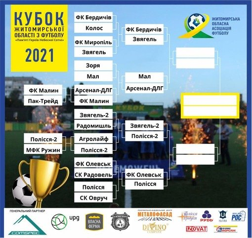 На Житомирщині визначились учасники чвертьфіналу Кубку області з футболу