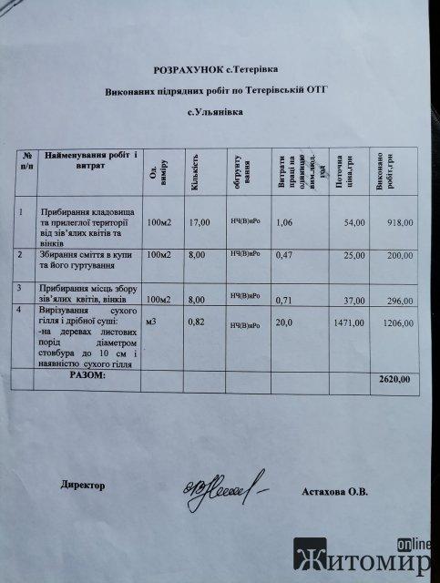 Що відбувається в селах Тетерівської ОТГ?