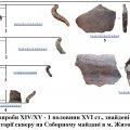 Що знайшли археологи на Соборному майдані в Житомирі. ФОТО